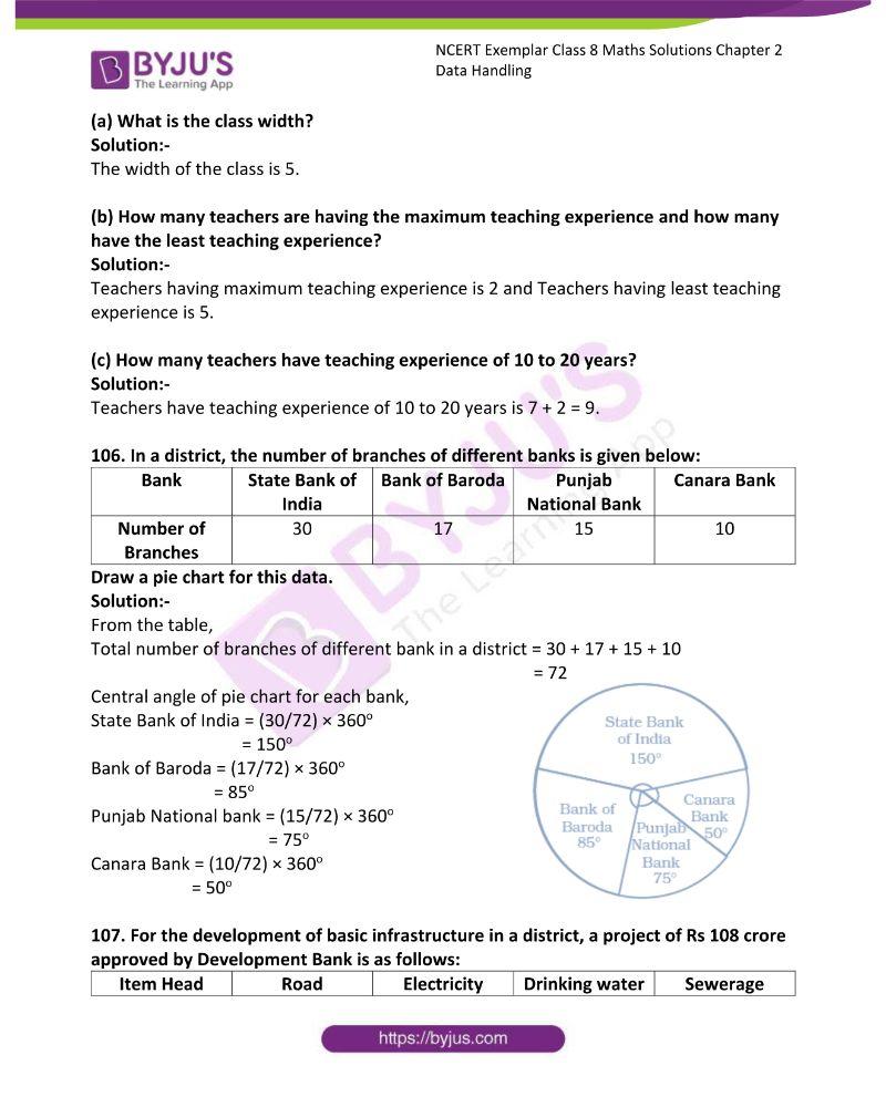 NCERT Exemplar Class 8 Maths Solutions Chapter 2 Data Handling 36
