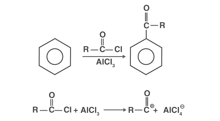 Friedel Crafts Alkylation