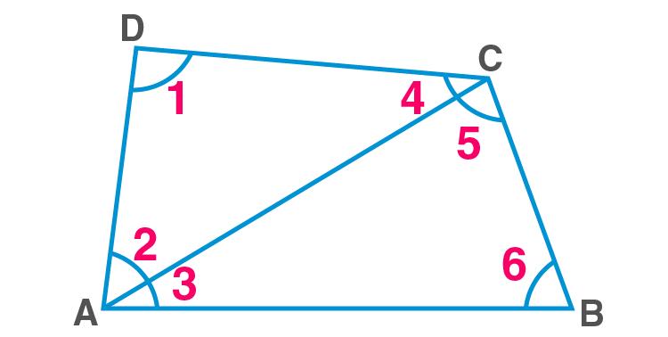 Quadrilaterals Class 9-11