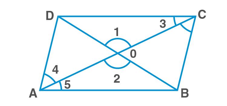 Quadrilaterals Class 9-3
