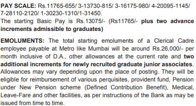 SBI Clerk Salary - SBI Junior Associate Pay Scale