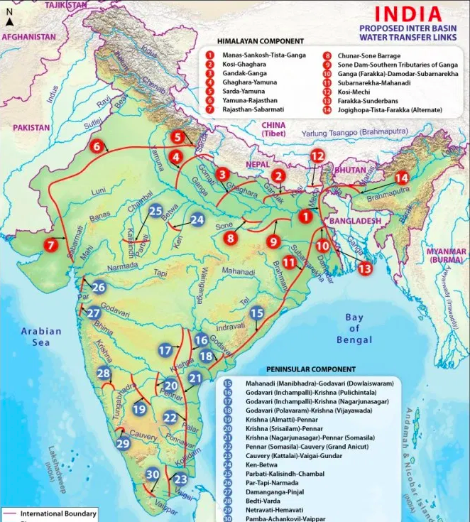 India Map showing River Interlinking Project