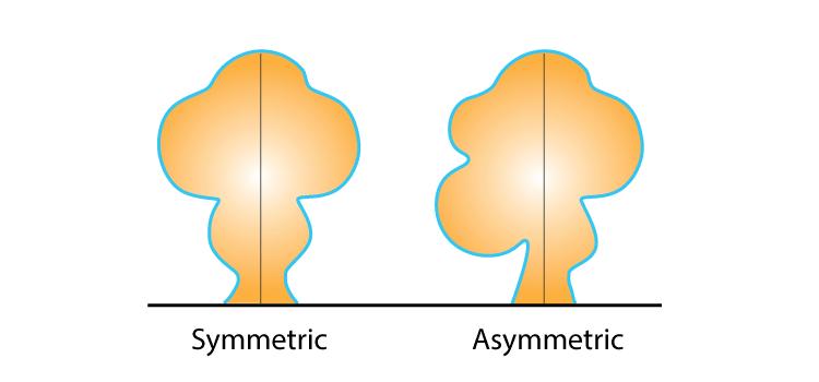 Symmetry-1