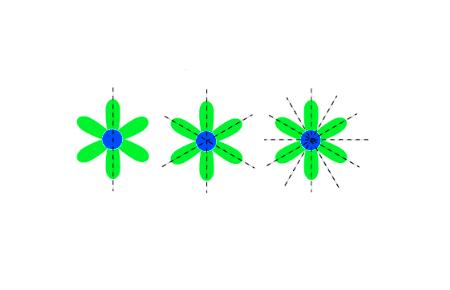 Symmetry-3