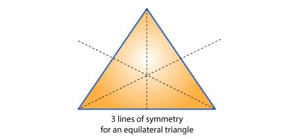 Symmetry-6