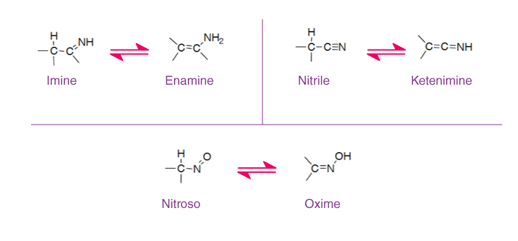 Tautomerism in Non-Carbonyl Compounds
