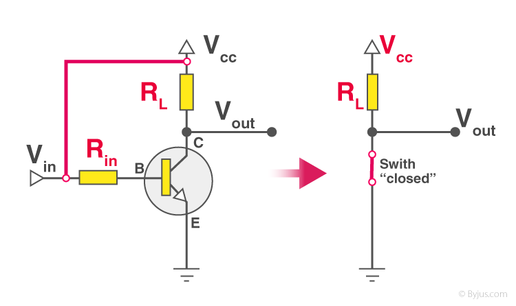 Bipolar transistor as a switch.