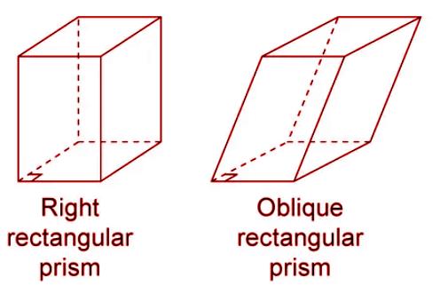 Types of rectangular prism