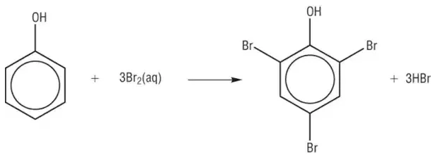 Bromination of phenol