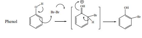 Mechanism - Bromination Reaction of Phenol