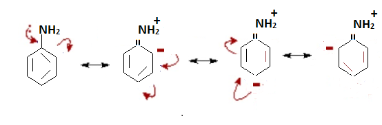 Positive Mesomeric Effect in Aniline