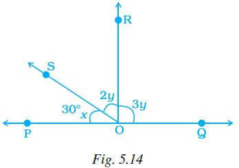 NCERT Exemplar Class 7 Maths Solutions Chapter 5 Image 7