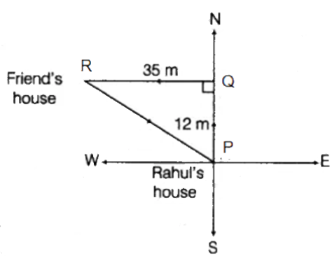 NCERT Exemplar Class 8 Maths Solutions Chapter 3 Image 33