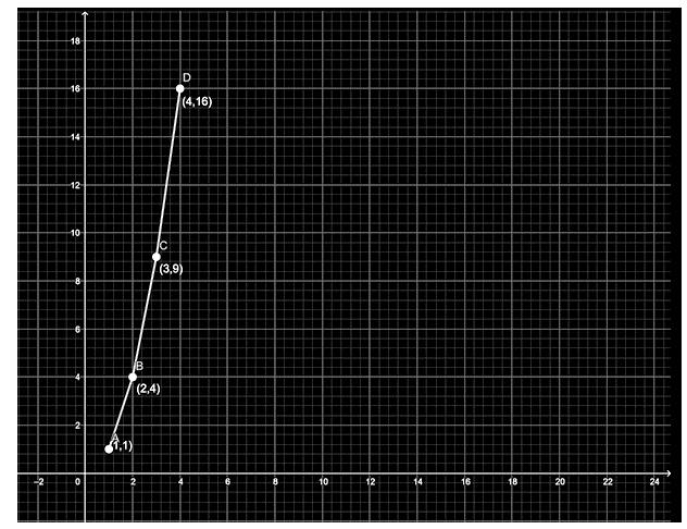 NCERT Exemplar Class 8 Maths Solutions for Chapter 12 - 15