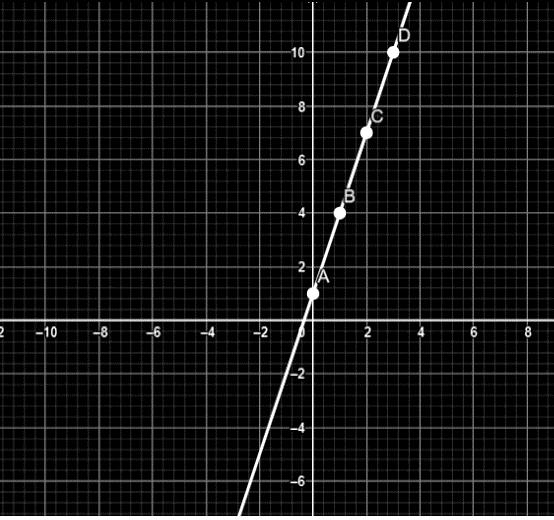 NCERT Exemplar Class 8 Maths Solutions for Chapter 12 - 17