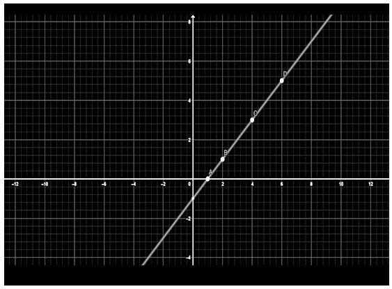 NCERT Exemplar Class 8 Maths Solutions for Chapter 12 - 18