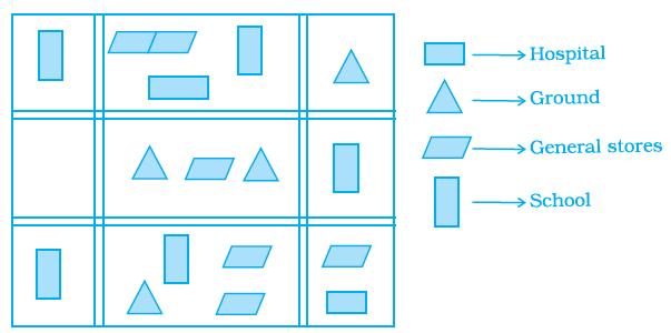 NCERT Exemplars Class 8 Maths Chapter 6 Image 10