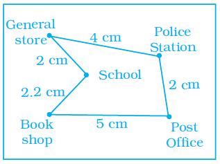 NCERT Exemplars Class 8 Maths Chapter 6 Image 9