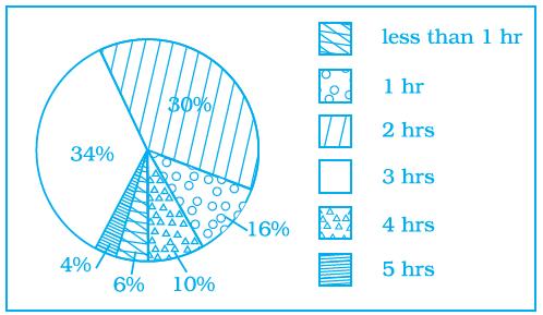 NCERT Exemplars Class 8 Maths Solutions Chapter 2 Image 13