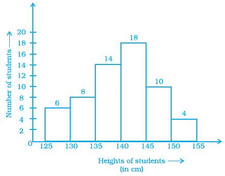 NCERT Exemplars Class 8 Maths Solutions Chapter 2 Image 15