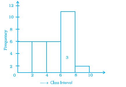 NCERT Exemplars Class 8 Maths Solutions Chapter 2 Image 17