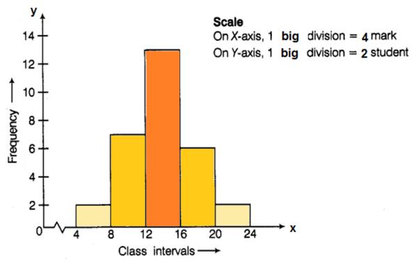 NCERT Exemplars Class 8 Maths Solutions Chapter 2 Image 19