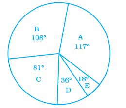 NCERT Exemplars Class 8 Maths Solutions Chapter 2 Image 21