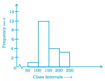 NCERT Exemplars Class 8 Maths Solutions Chapter 2 Image 31