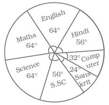 NCERT Exemplars Class 8 Maths Solutions Chapter 2 Image 36