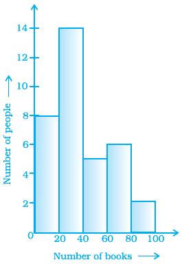 NCERT Exemplars Class 8 Maths Solutions Chapter 2 Image 8