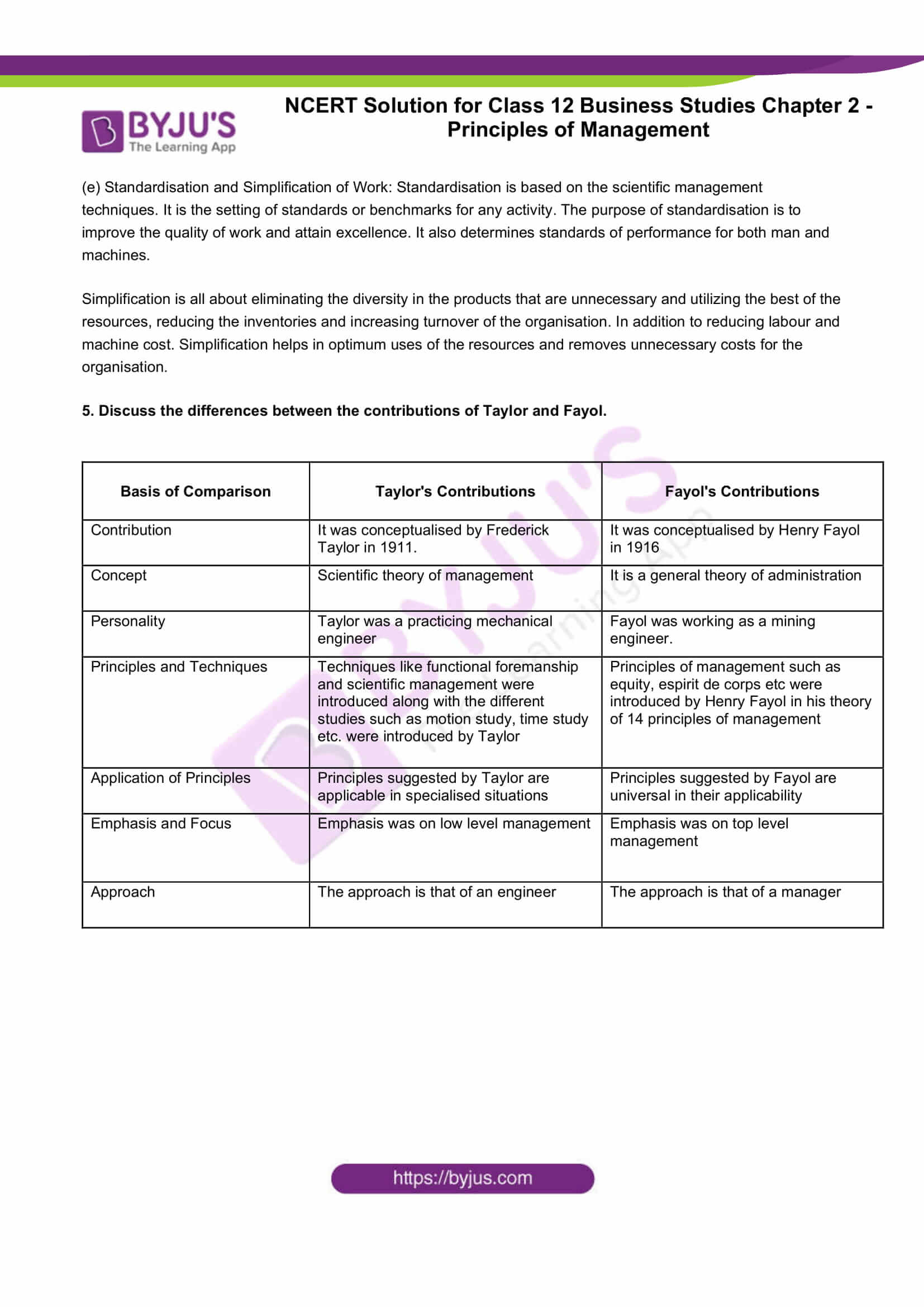 Business Studies Class 12 Case Studies With Solutions
