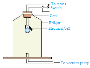 NCERT Solution for Class 9 Science Chapter 12 Image 2