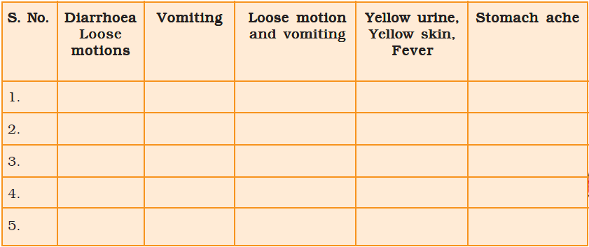 NCERT Solutions Class 4 EVS Chapter 18 Too Much Water, Too Little Water - 13