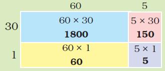 NCERT Solutions Class 5 Maths Chapter 13 - 1