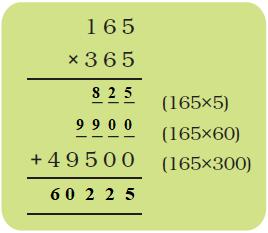 NCERT Solutions Class 5 Maths Chapter 13 - 11