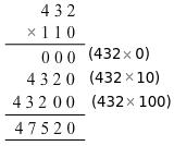 NCERT Solutions Class 5 Maths Chapter 13 - 28