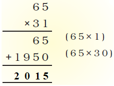 NCERT Solutions Class 5 Maths Chapter 13 - 3