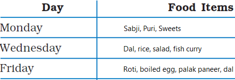 NCERT Solutions for Class 4 Chapter 20 Image 4