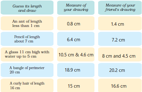 NCERT Solutions for Class 5 Chapter 10 Image 11