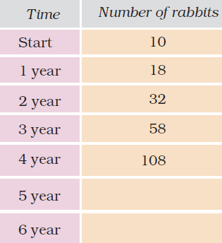NCERT Solutions for Class 5 Maths Chapter 12 - Image 15