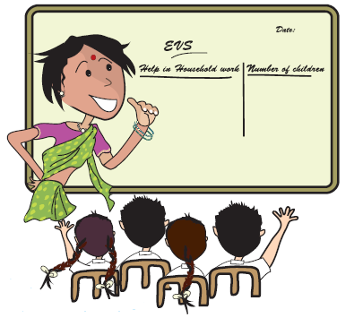 NCERT Solutions for Class 5 Maths Chapter 12 - Image 8