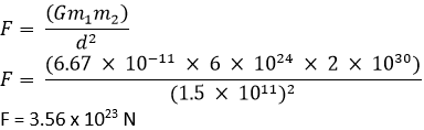 class ninth gravitation notes and ncert solution