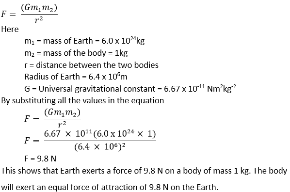 NCERT Solutions for Class 9 Science - Chapter 10 Image 5