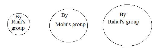NCERT Solutions Mathematics Class 4 Chapter 8 - 7