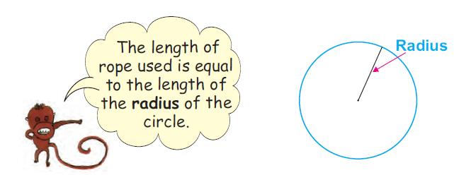 NCERT Solutions Mathematics Class 4 Chapter 8 - 8