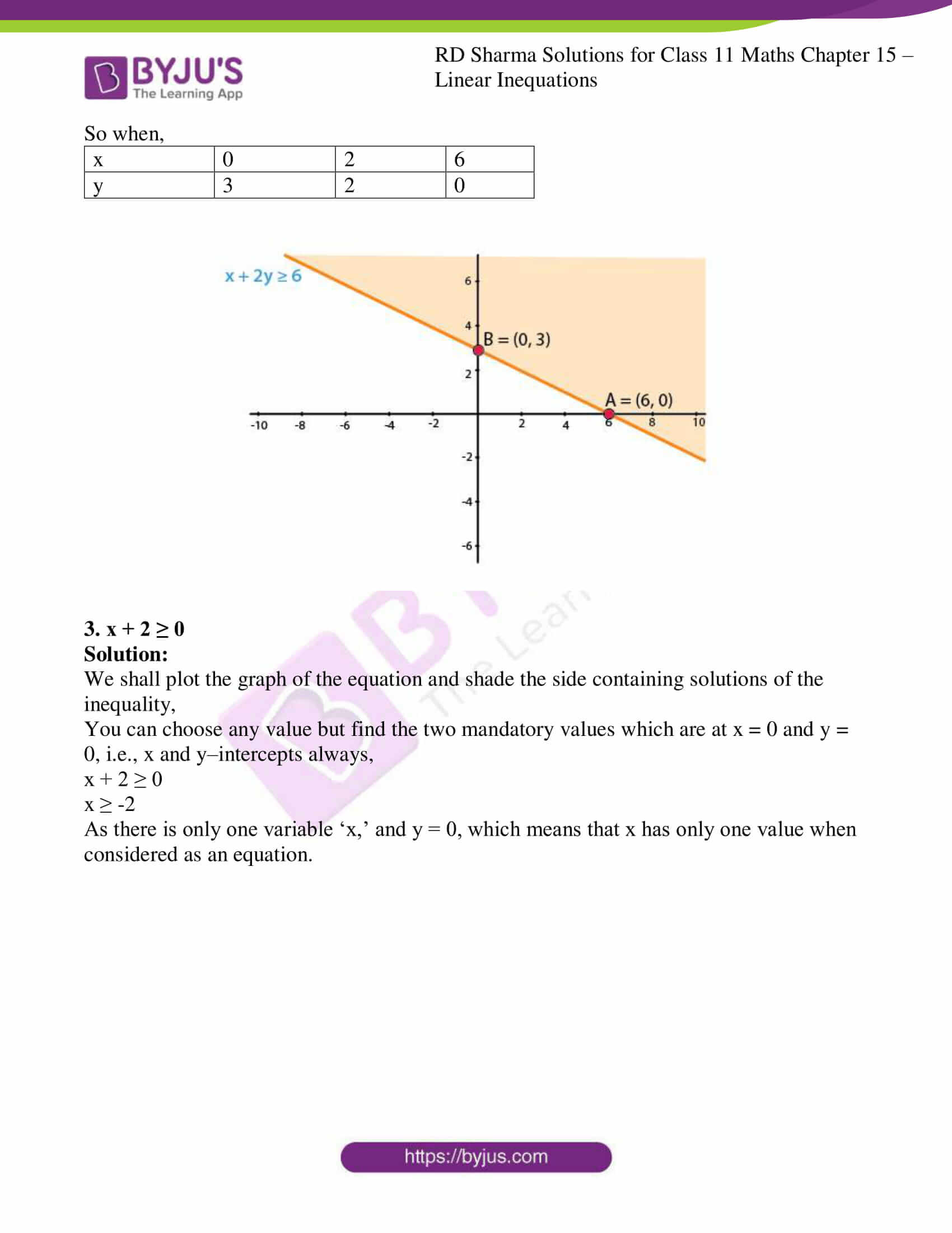 rd sharma class 11 maths ch 15 ex 5 2