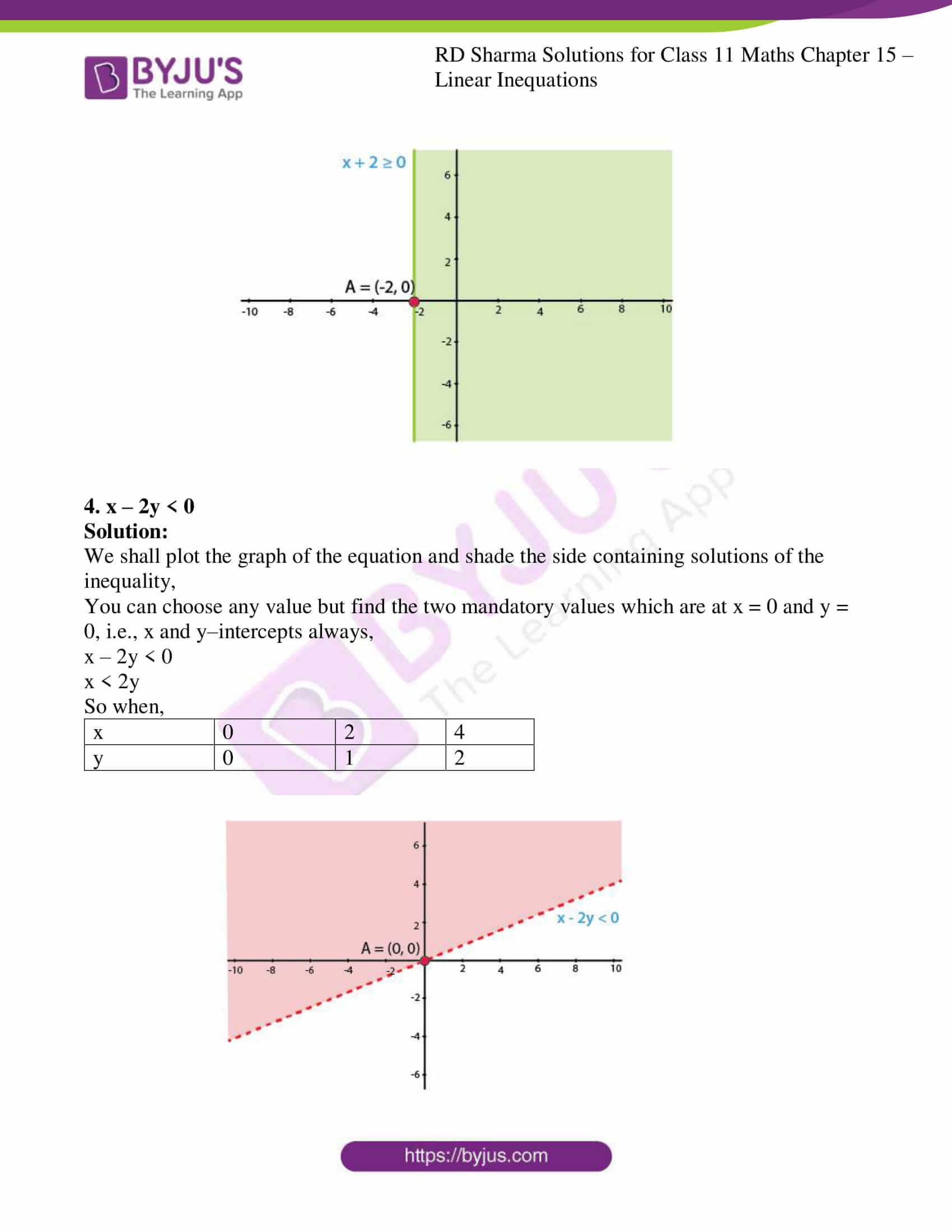 rd sharma class 11 maths ch 15 ex 5 3