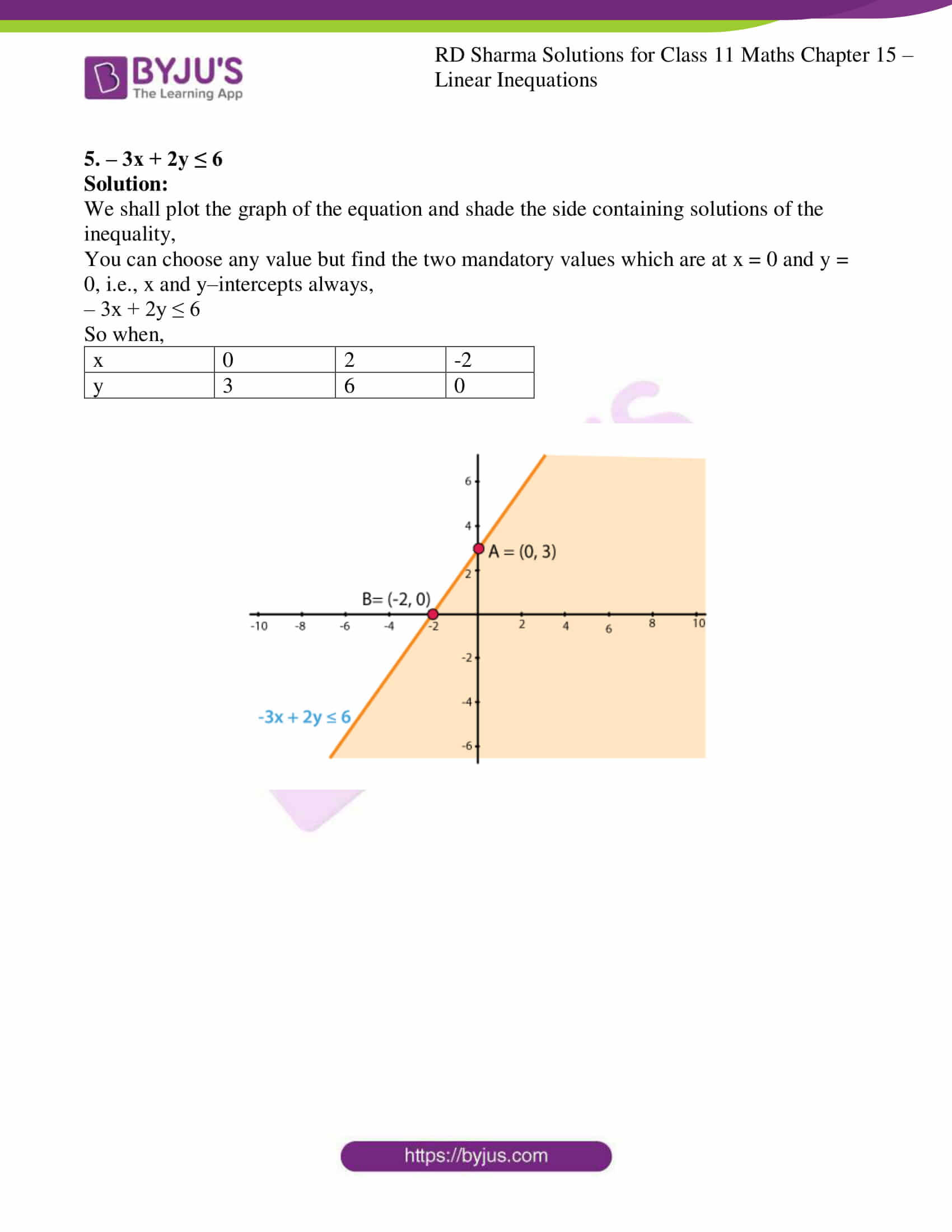 rd sharma class 11 maths ch 15 ex 5 4