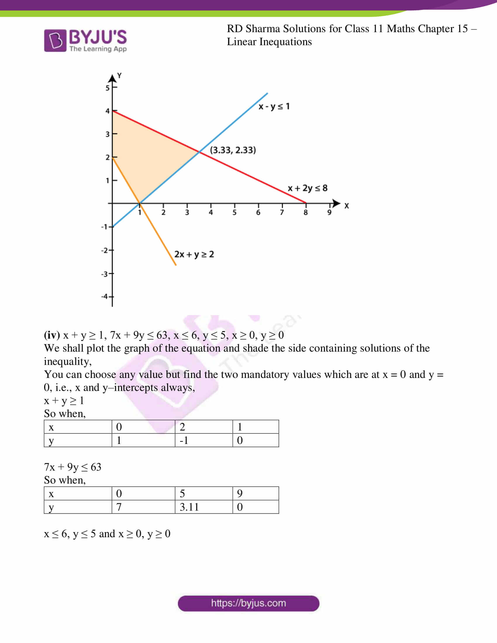 rd sharma class 11 maths ch 15 ex 6 04