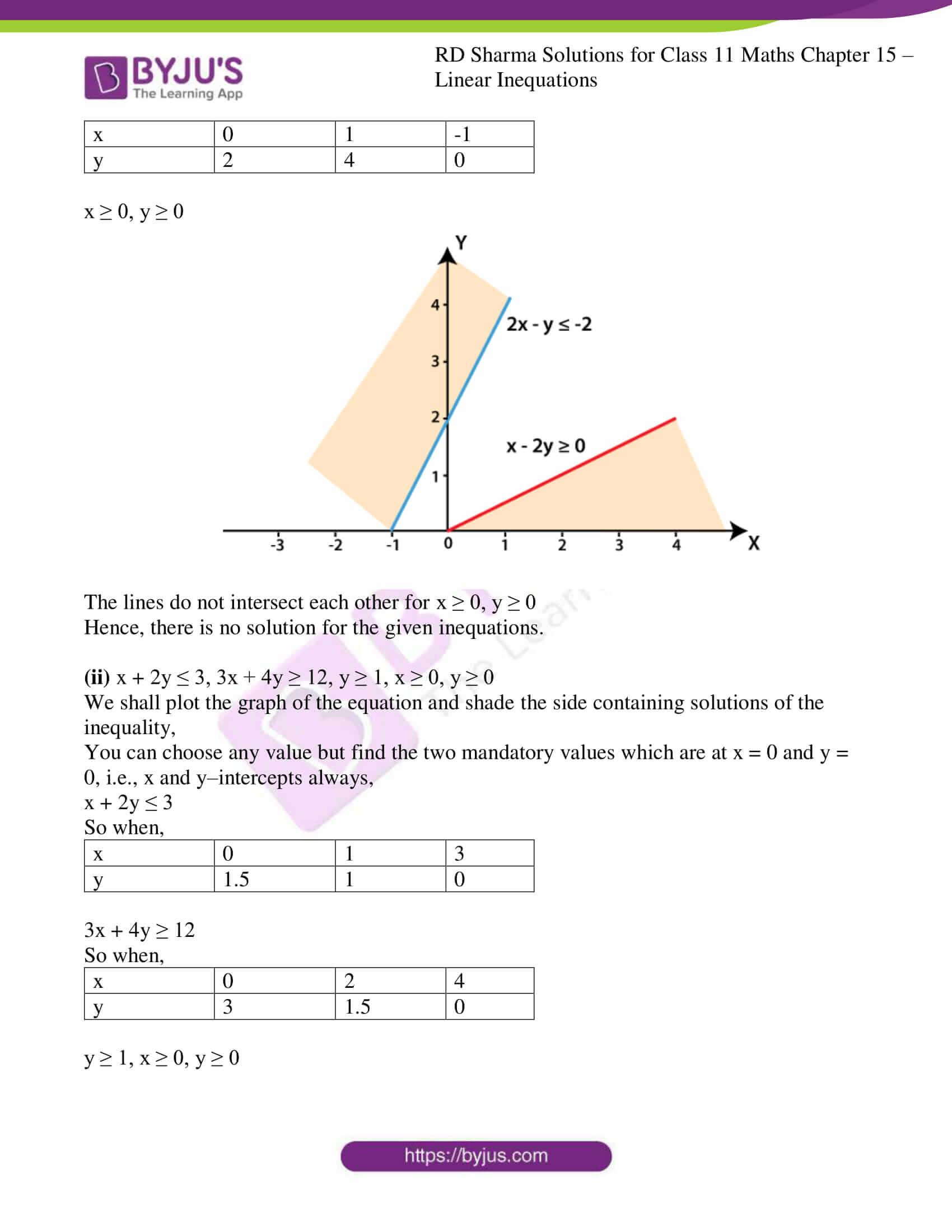 rd sharma class 11 maths ch 15 ex 6 07